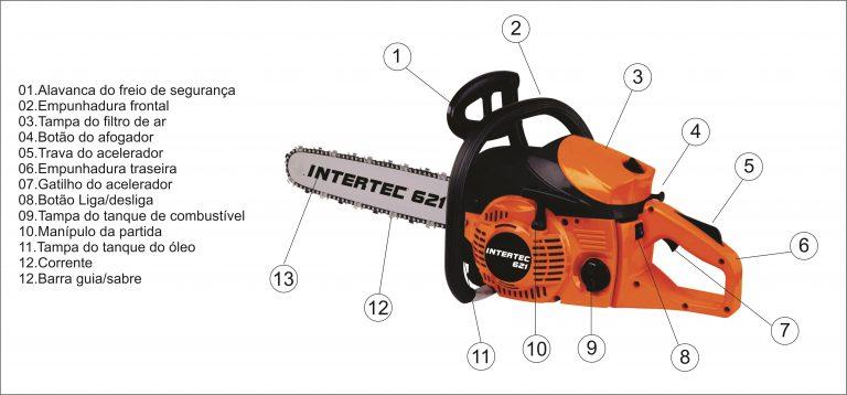 componentes motosserra