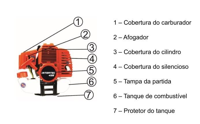 componentes roçadeira 1